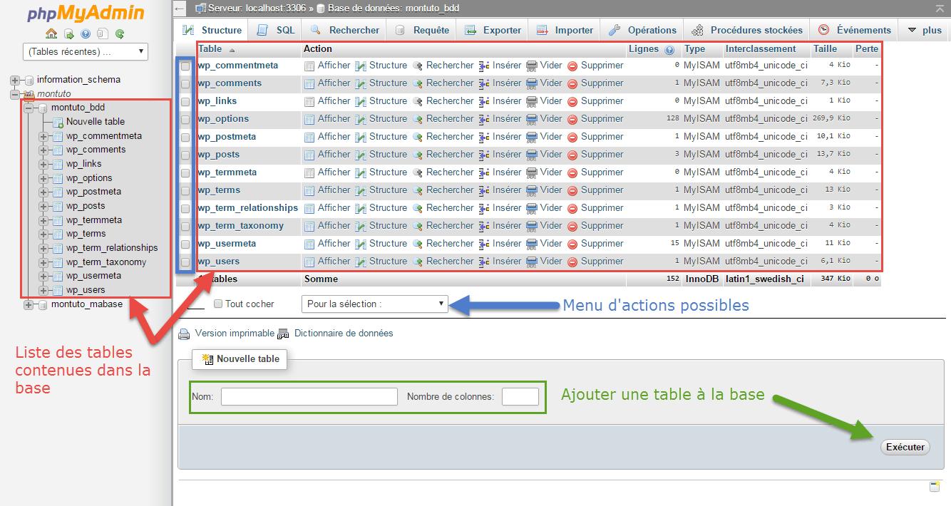 Détail des tables d'une base de données et résumé des actions possibles