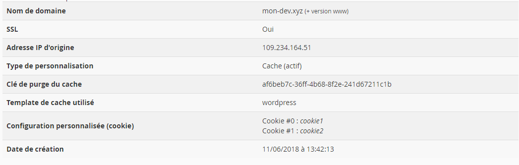 Information sur la configuration du cache pour un domaine