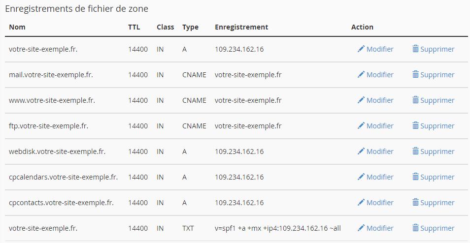 Zone par défaut de cPanel pour un nom de domaine